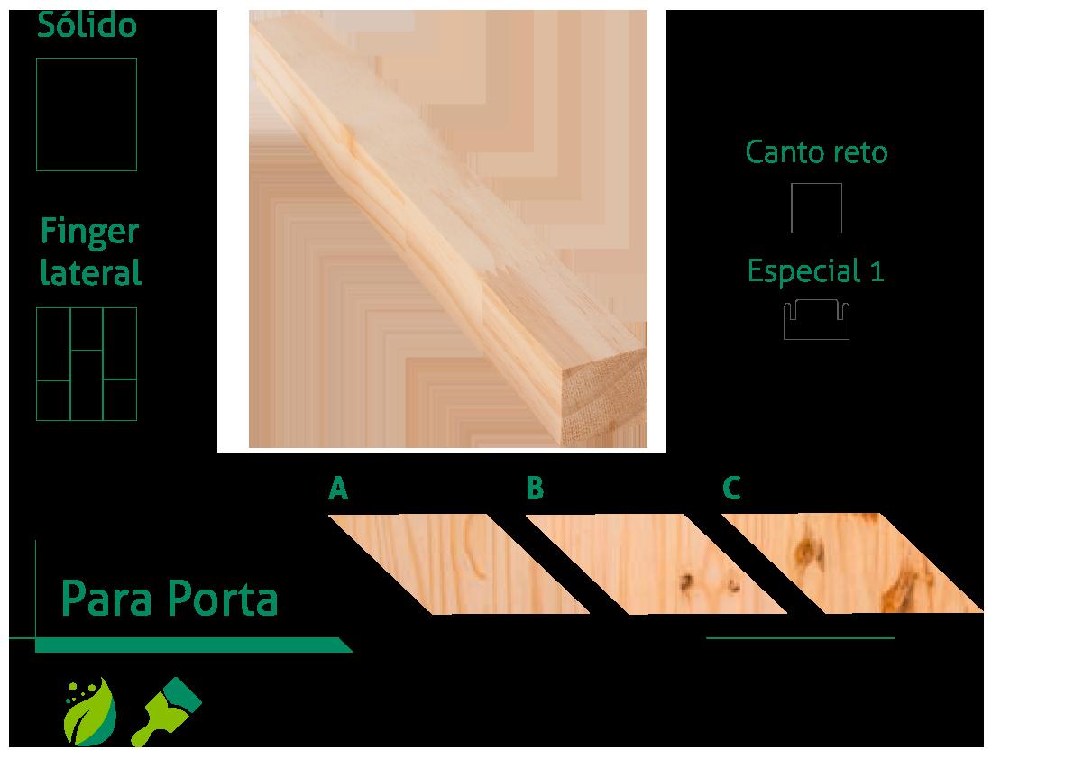 Componentes Para Porta